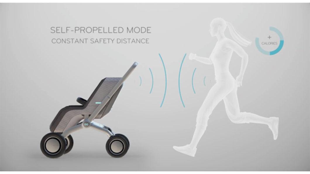 smartbe-poussette-ultra-moderne